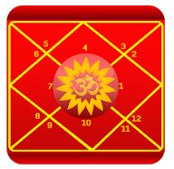 best horoscope apps android/ iPhone