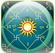 Best astrology apps Android