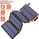 Top 15 Best Solar Chargers 2021